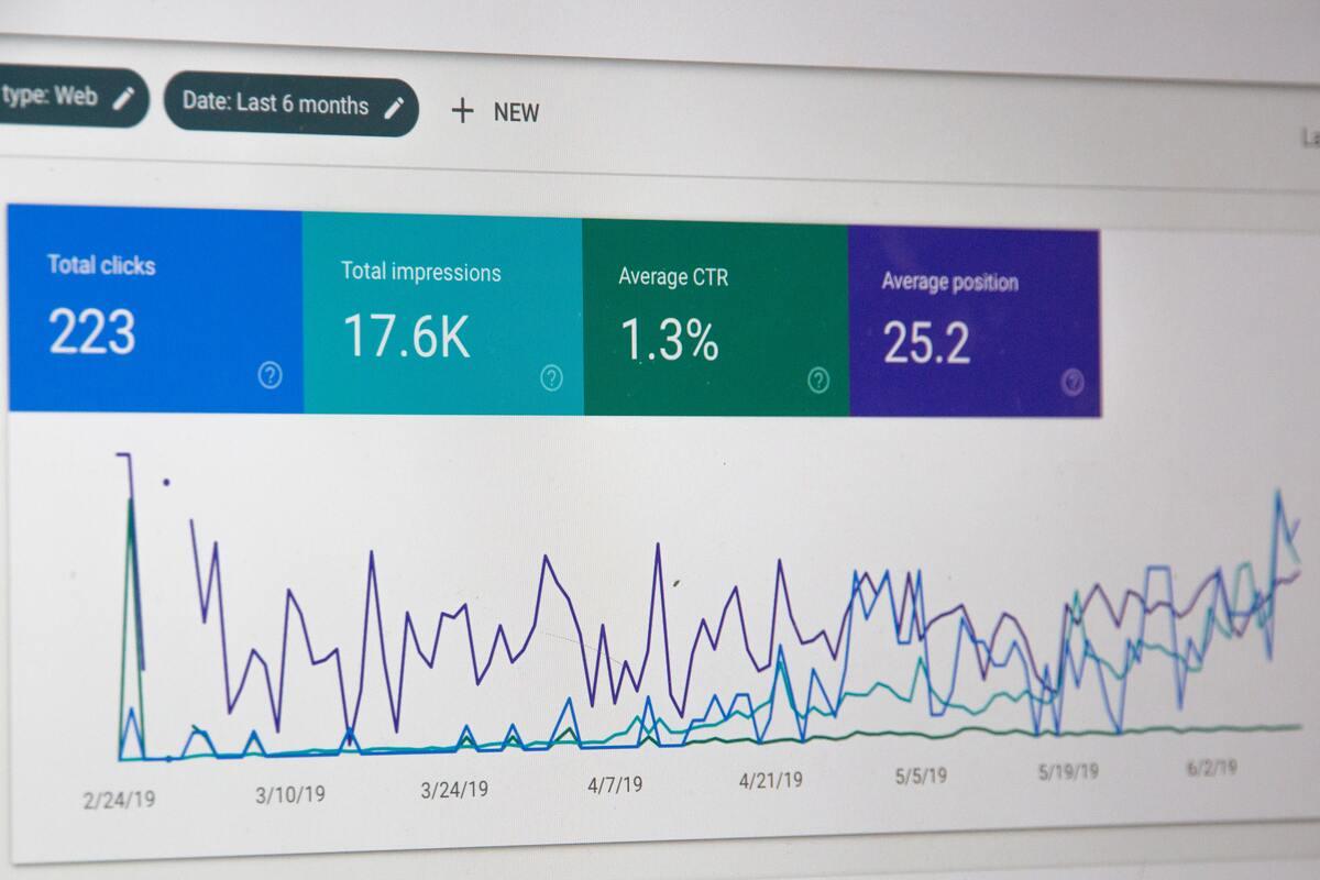 google analytics showing website traffic